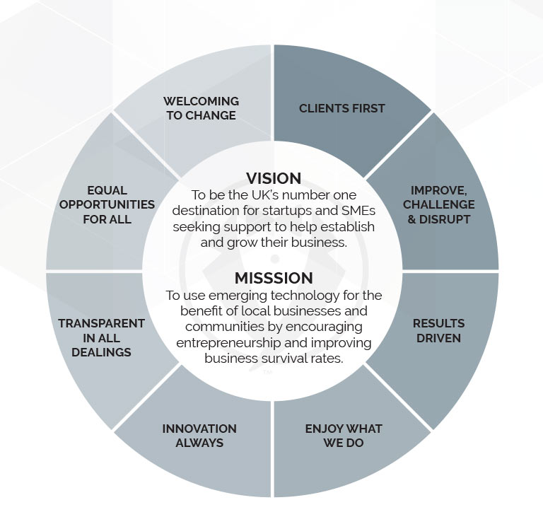 BBUK mission wheel